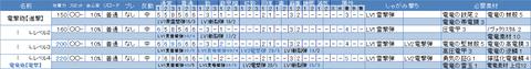 25電竜砲