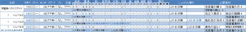 24狐重砲ハライニケリナ