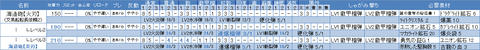 41海造砲【火刃】