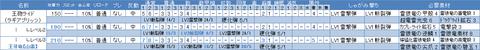 23王砲ライド